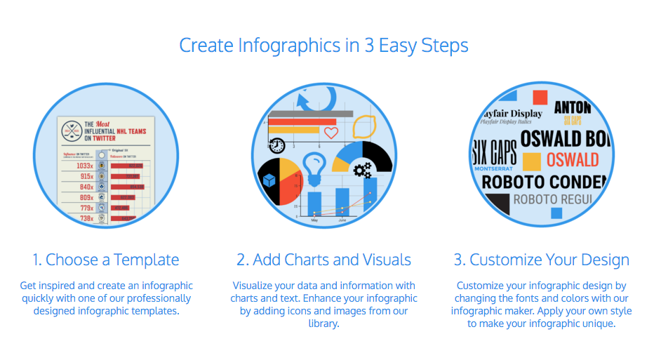 create infographic with venngage