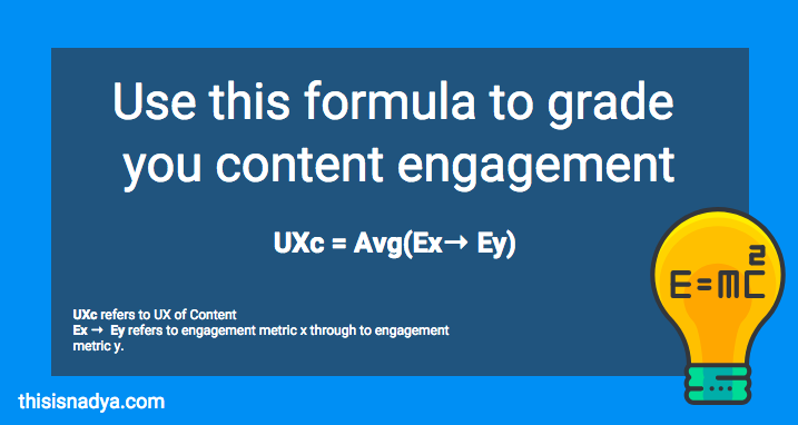 measure engaging content metrics